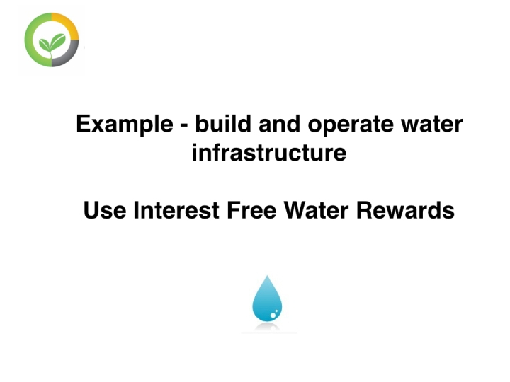Sustainable Investing with Interest Free Money 1.003