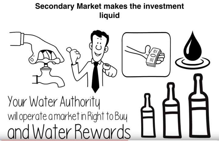 Sustainable Investing with Interest Free Money 1.008