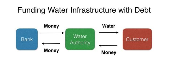 act-water-rewards-1